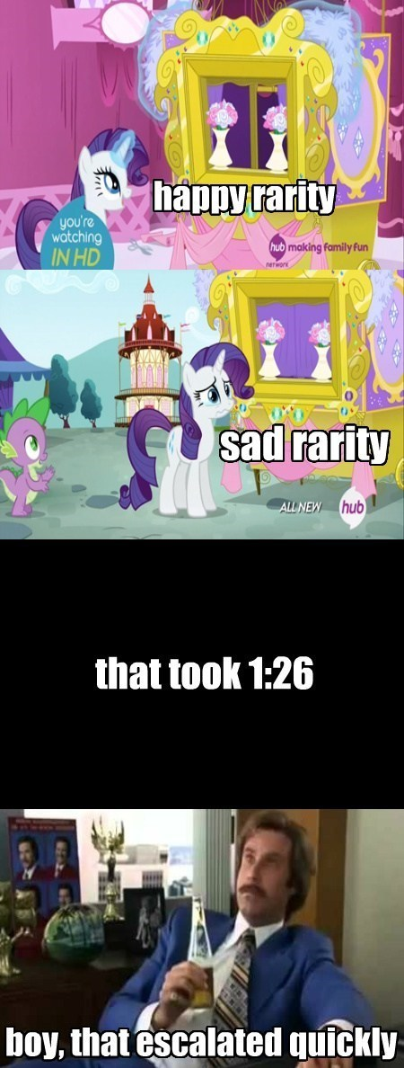 escalated quickly,Sad,rarity