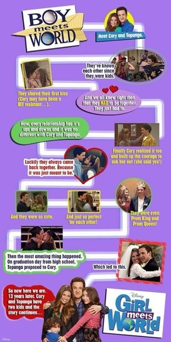 boy meets world timeline TV - 8171045376