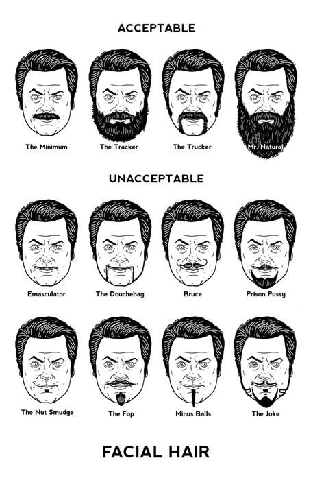 ron swanson,facial hair,Nick Offerman,beards