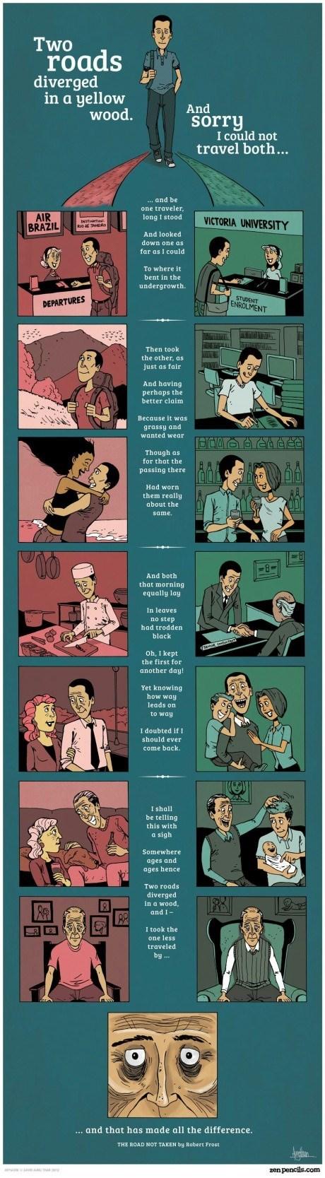 life robert frost sick truth web comics - 8174762496