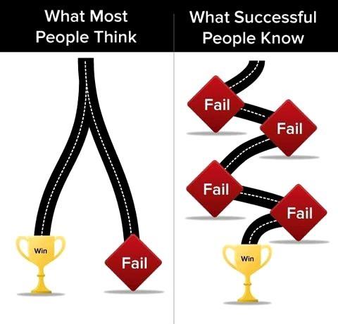success failing - 8176066048