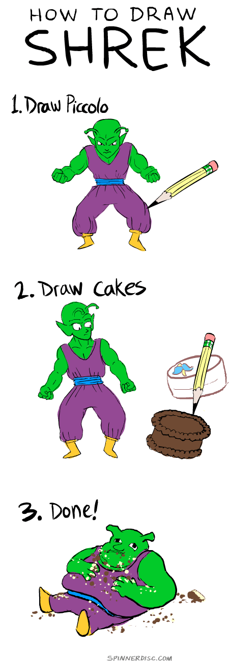 Dragon Ball Z,piccolo,shrek,web comics
