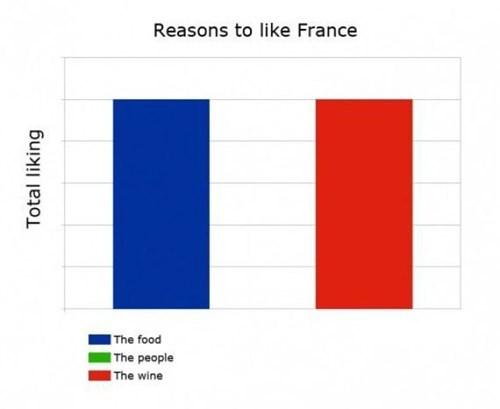 france graphs - 8180319744