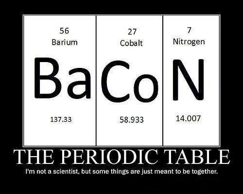 funny,wtf,periodic table,bacon