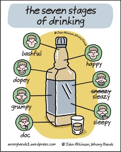 drinking diagrams web comics - 8190082560