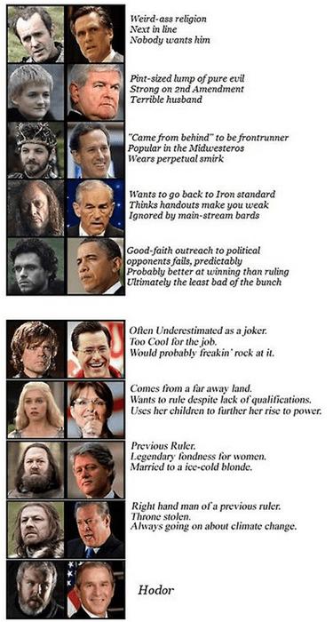 Game of Thrones politics - 8190110720