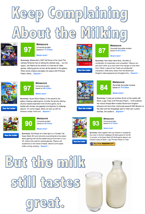 nintendo mario milk? - 8192538112