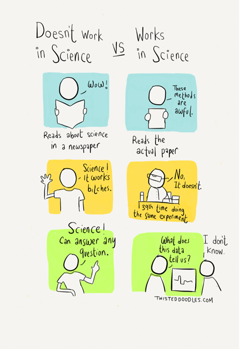 criticism science web comics
