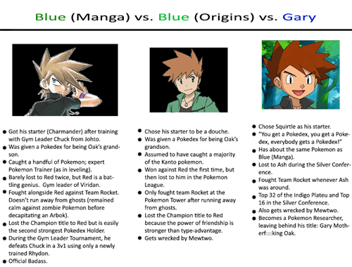 blue gary oak Pokémon