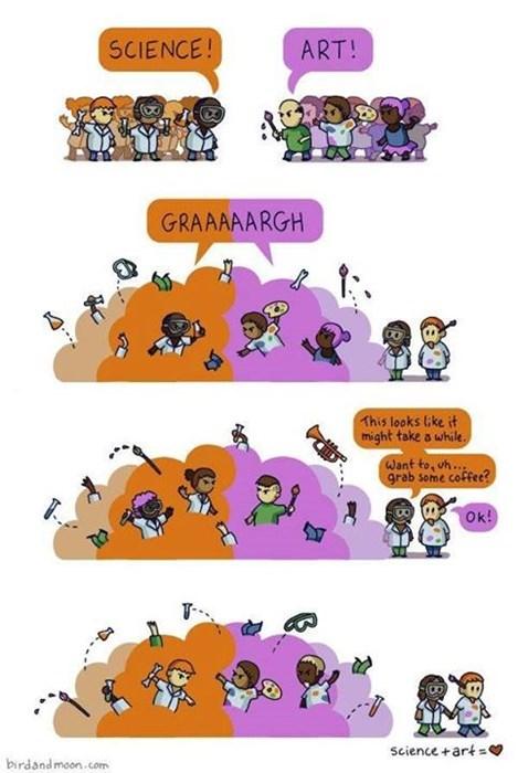 art comics funny science - 8198449920