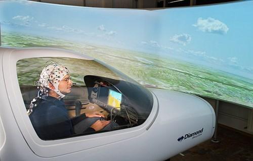 airplane brain science technology - 8203810048