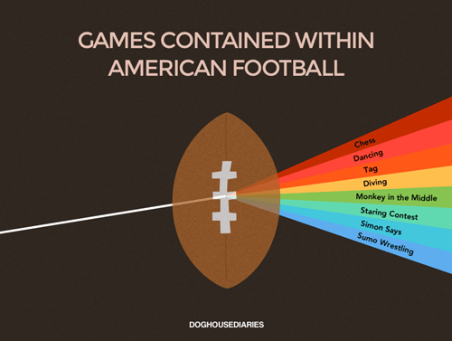 doghouse diaries,nfl,comics,football,webcomics