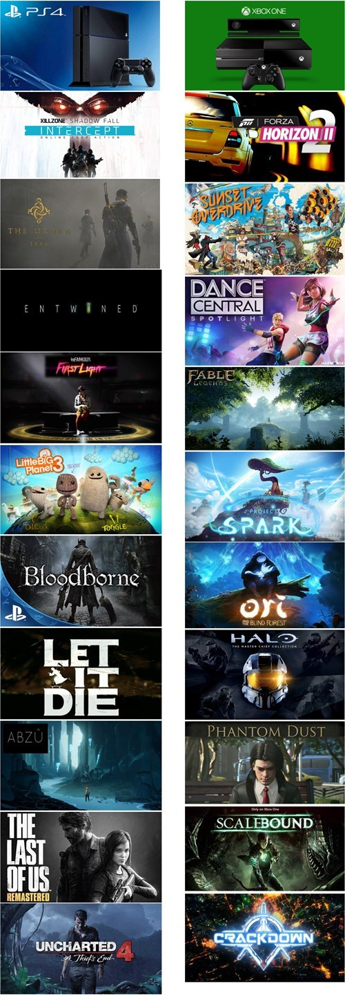 E32014 PlayStation 4 exclusives xbox one - 8218990336
