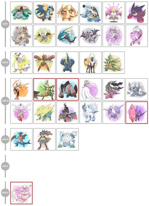 Pokémon mega evolutions - 8220456192