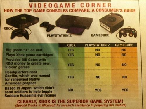 consoles,xbox,unbiased