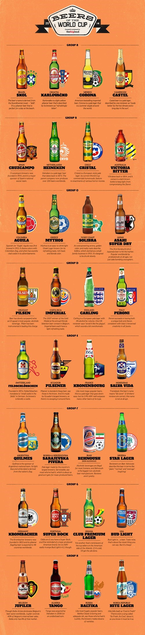 beer awesome funny world cup - 8220596480