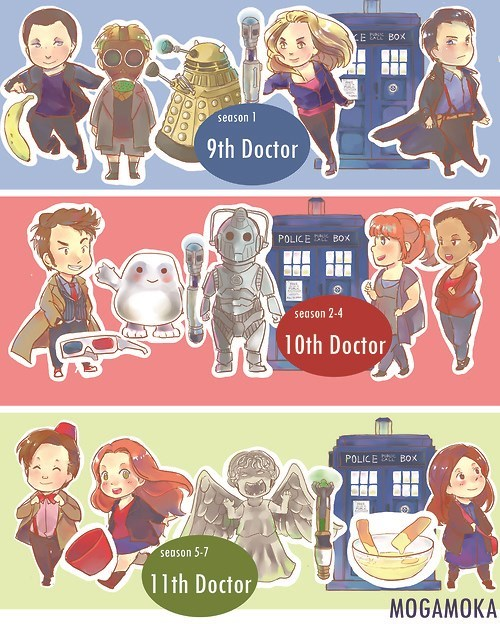 doctor who Fan Art regeneration - 8232235008