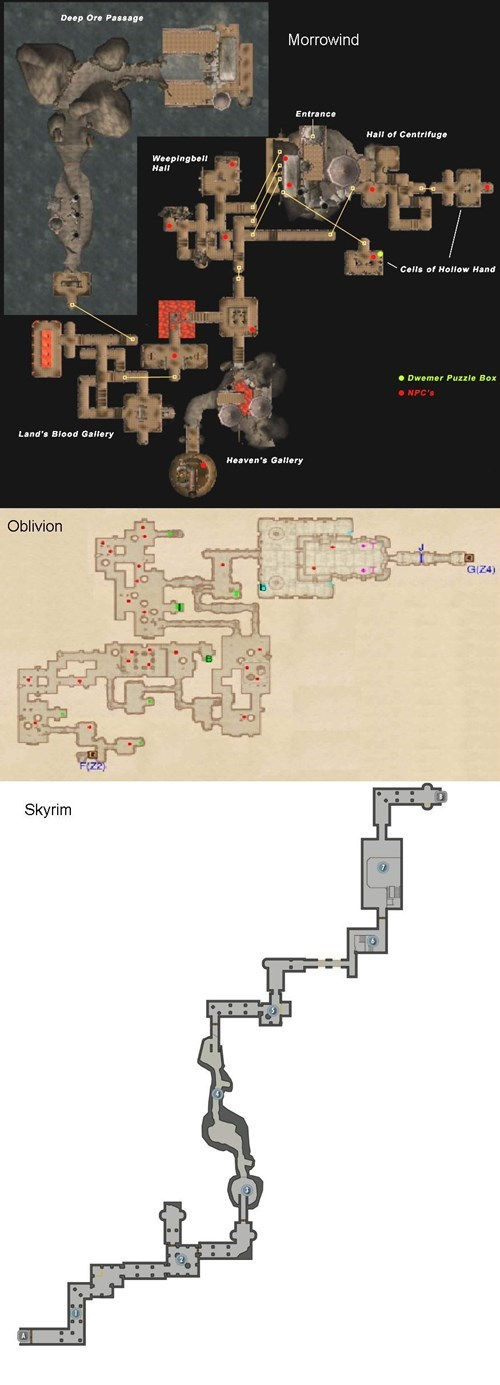 The Differences in Dungeons Between The Elder Scrolls Games