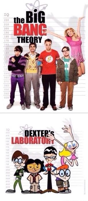 big bang theory dexters-laboratory - 8235493632