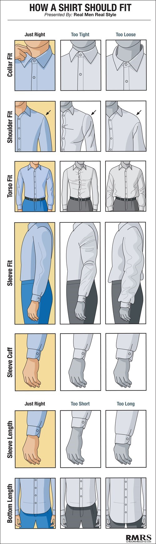 dress shirt,infographic,fit,poorly dressed