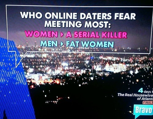 fat,men,fear,funny,women
