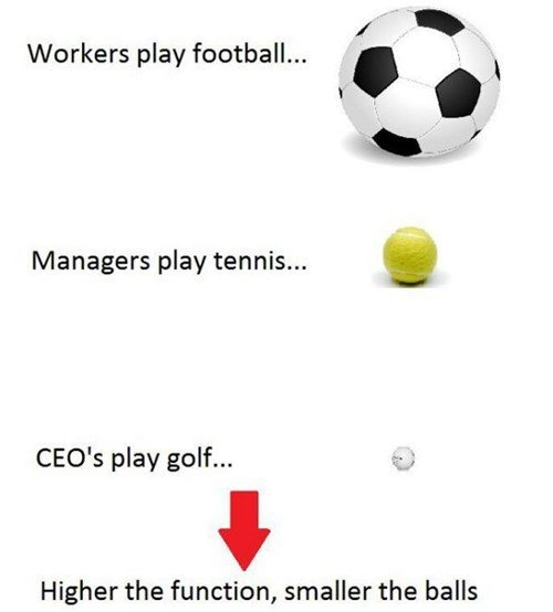 ceo golf football manager monday thru friday tennis sports work soccer - 8240429056