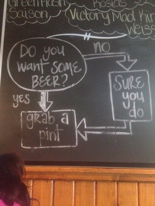 beer awesome bar flowchart funny sign pub after 12 g rated - 8240431360