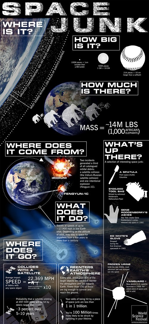 science funny space junk