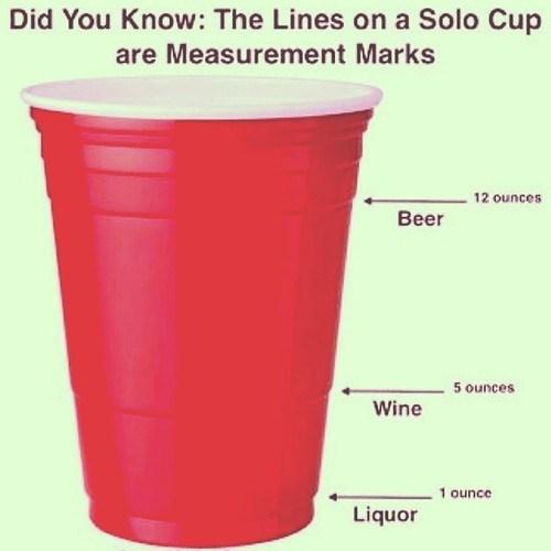 measurements funny Fun Fact Red Solo Cup