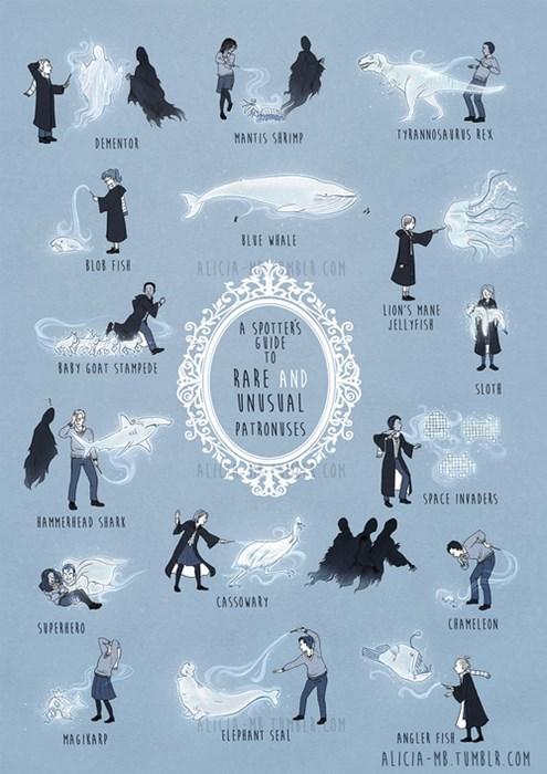 Fan Art Harry Potter patronus - 8251191296