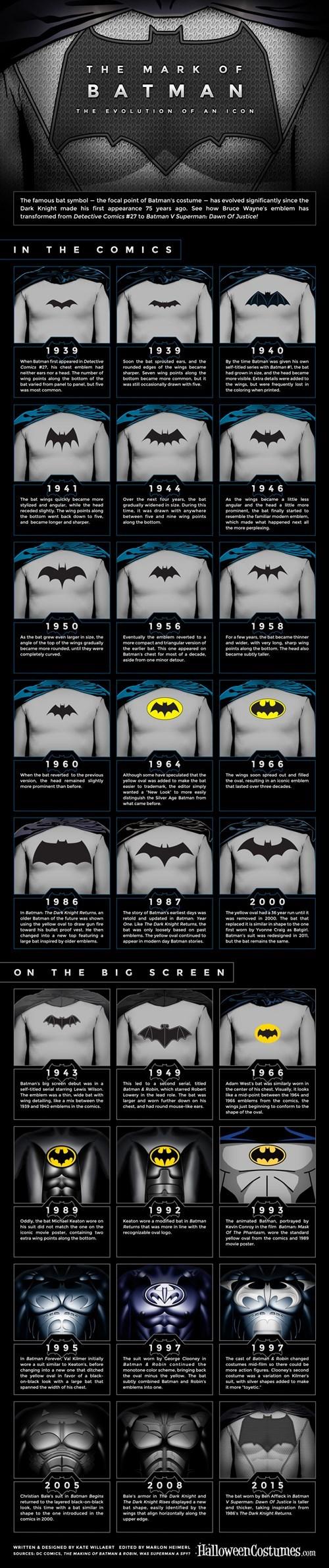 anniversary batman logo - 8256482048