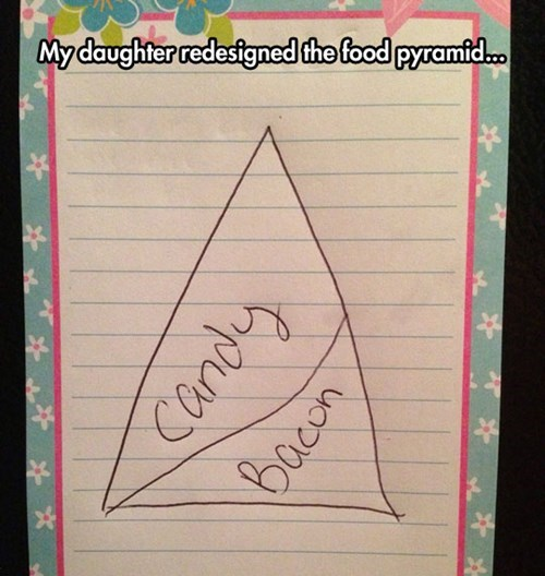 food pyramid kids parenting g rated - 8257479168