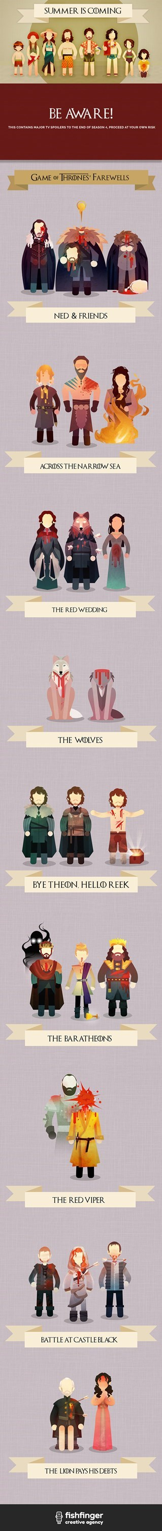deaths,Game of Thrones,season 4