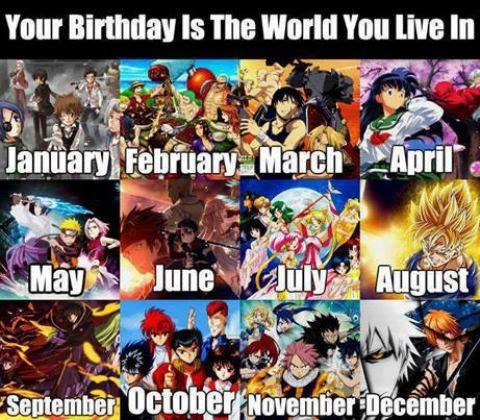anime birthday game