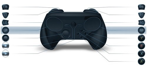 steam steam controller pc gaming Video Game Coverage - 8266050560