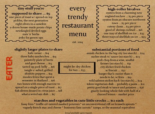 menus restaurants trendy