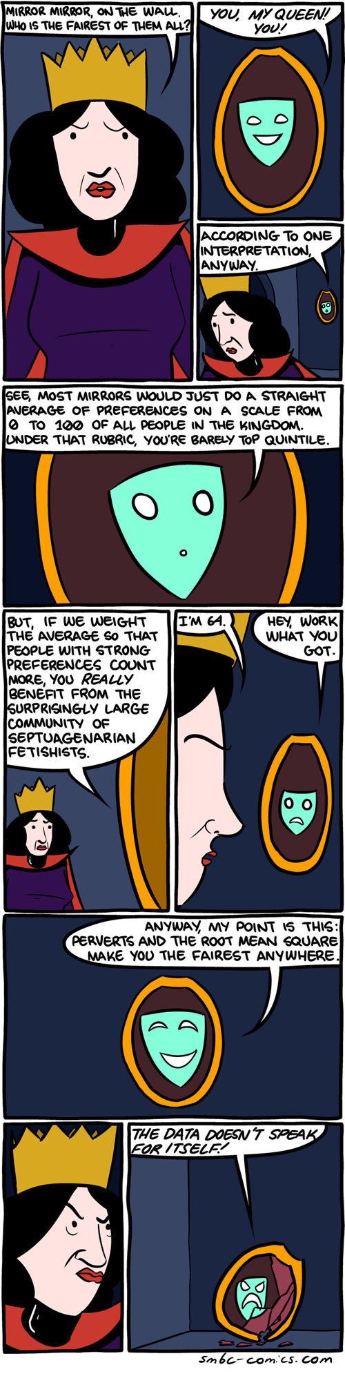 queen mirrors snow white math web comics