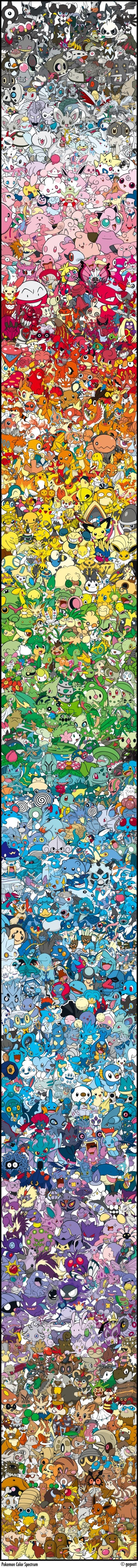 Every Single Pokémon Arranged by Color