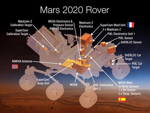 rover science nasa space Rocket Science - 8274908672