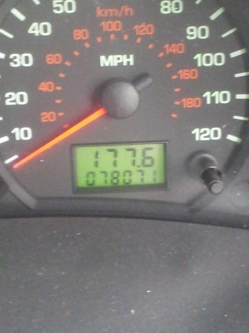 1776 speedometer