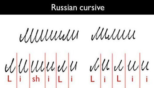 russia,russian cursive