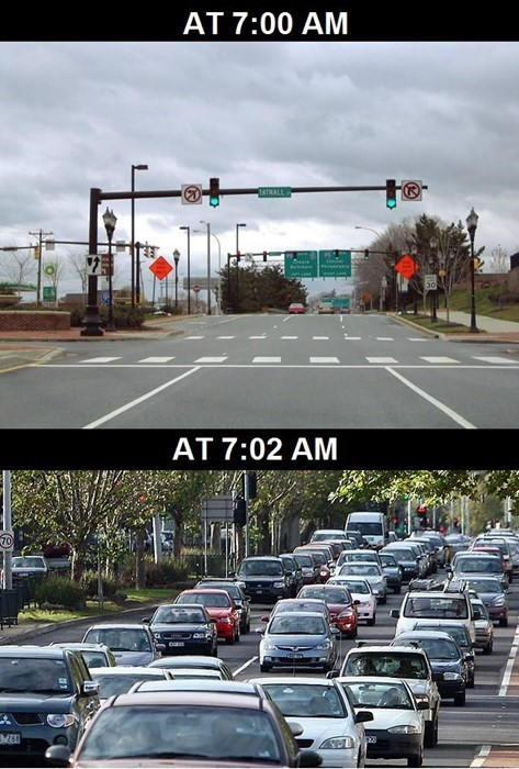 work driving traffic