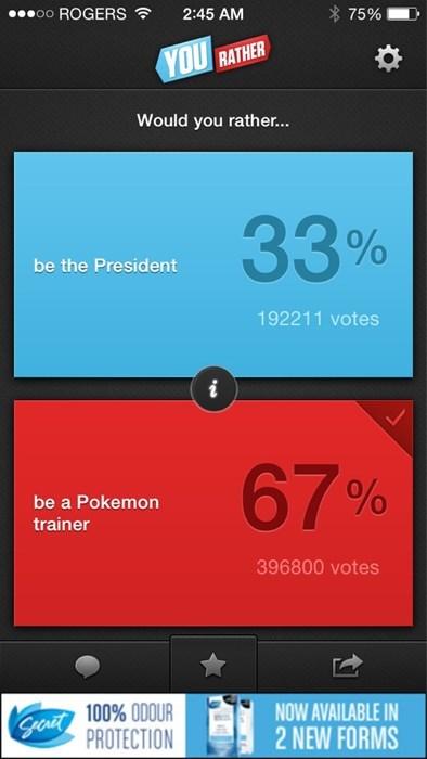 Pokémon president - 8279941120