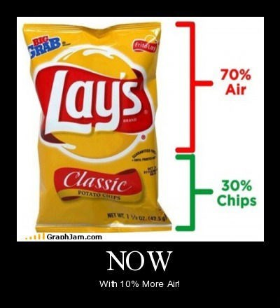 chips air funny - 8284703744