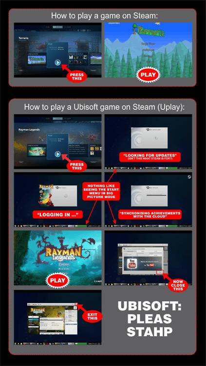 steam Ubisoft stahp uplay gaming - 8284847104