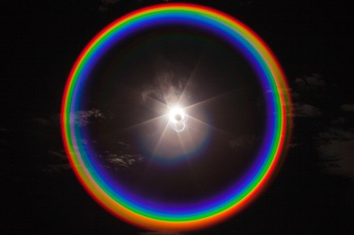 solar eclipse,awesome,Astronomy,science