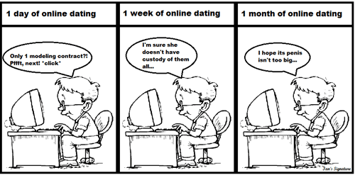 comics,standards,online dating,funny