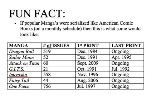 comics manga - 8286309888