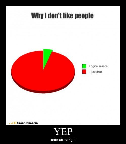 hate people funny graph - 8287874560