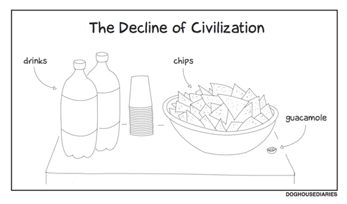 civilization,drinks,chips,guacamole,web comics